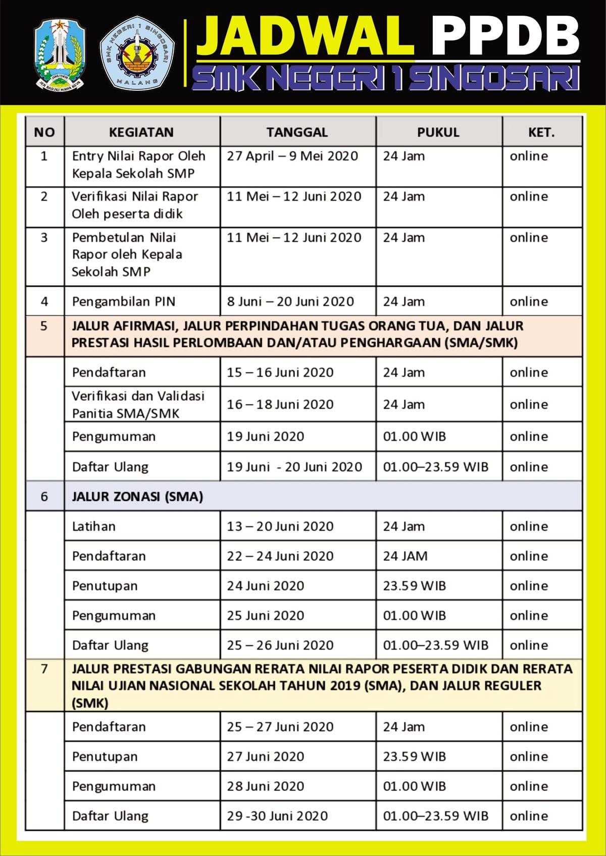 PPDB SMKN 1 Singosari 2020 Jadwal